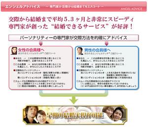 エンジェル紹介画像3